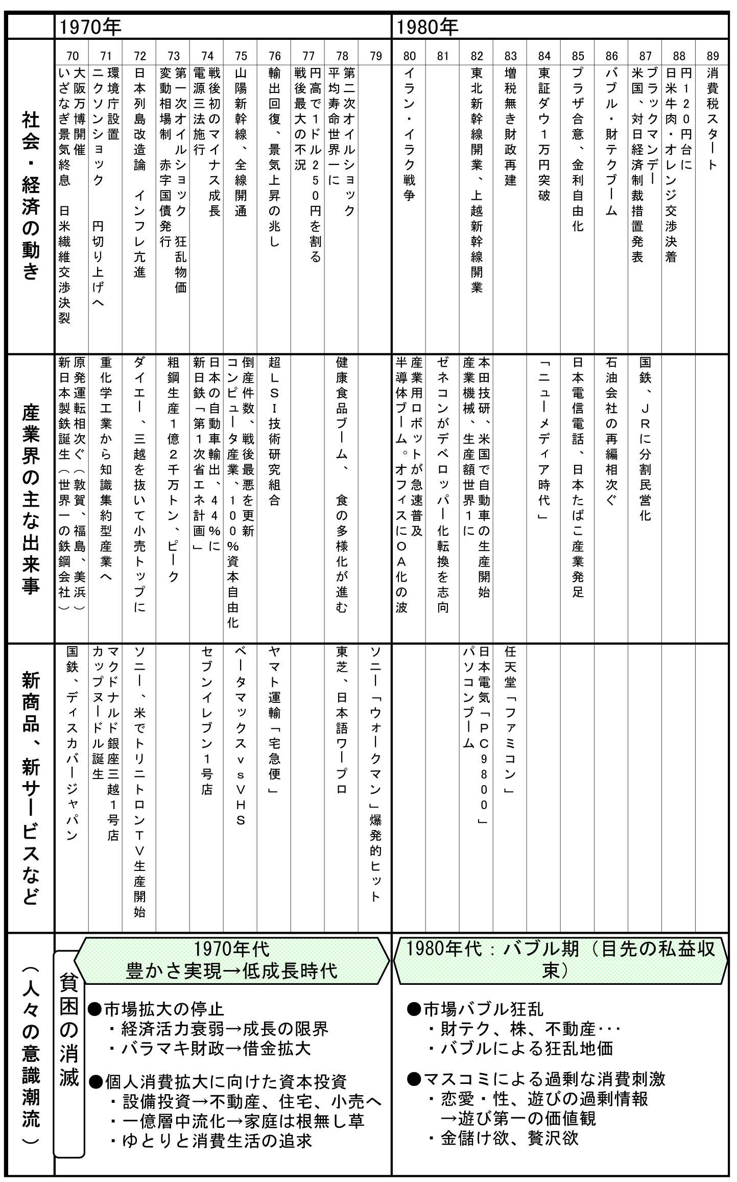 日本の女性史年表 - JapaneseCla...