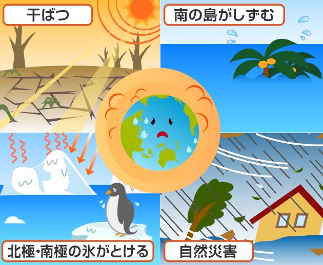 地球温暖化2021.2.17