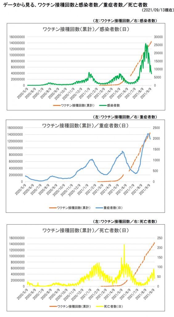 グラフ_210914